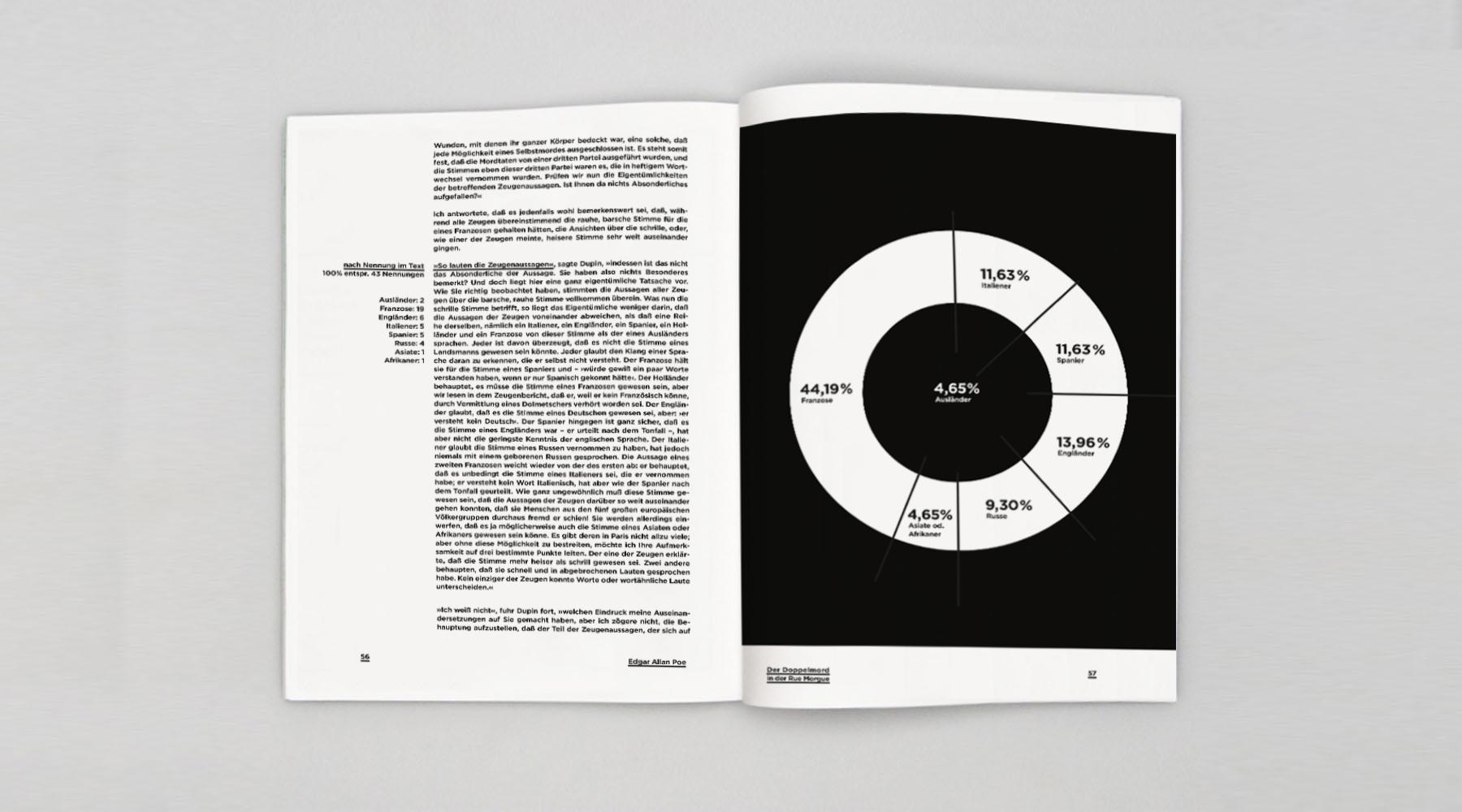 edgar_book-innen07